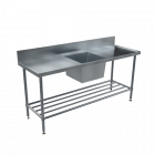Benchtech Double Sink Benches Right Hand Side