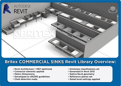 Revit Families For Commercial Sinks